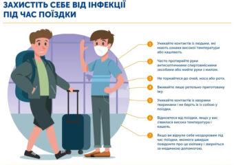Захистіть себе від інфекції під час поїздки